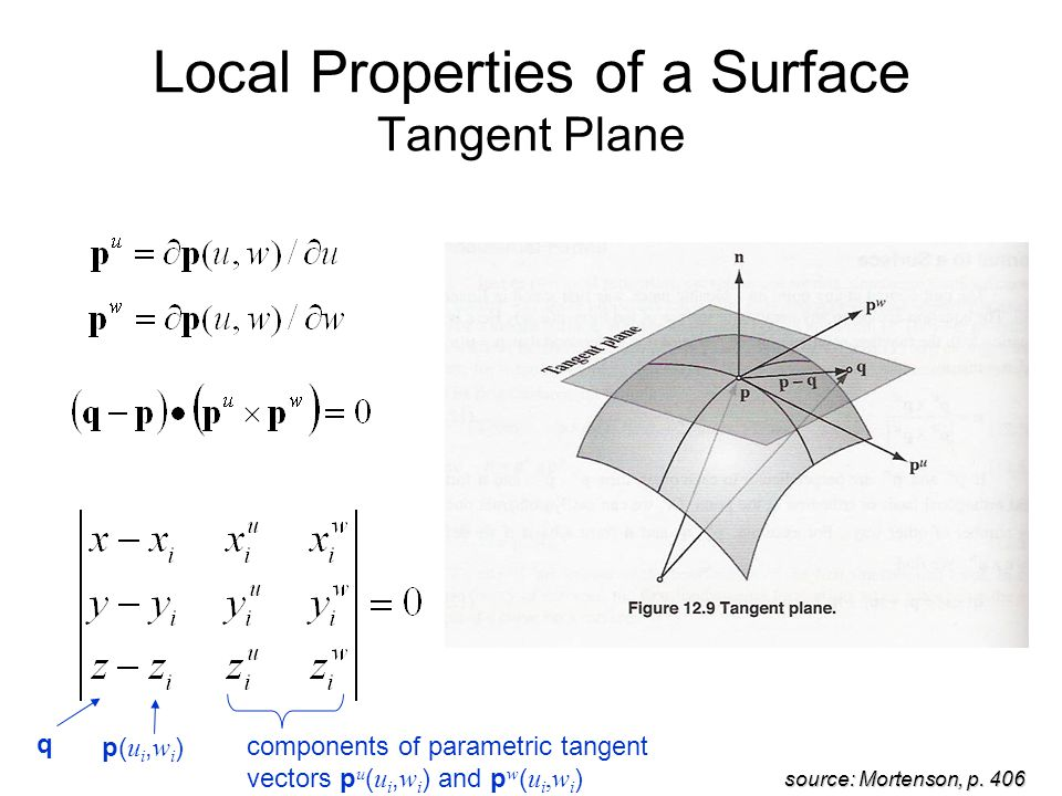 Local Properties of a Surface Tangent Plane source: Mortenson, p.