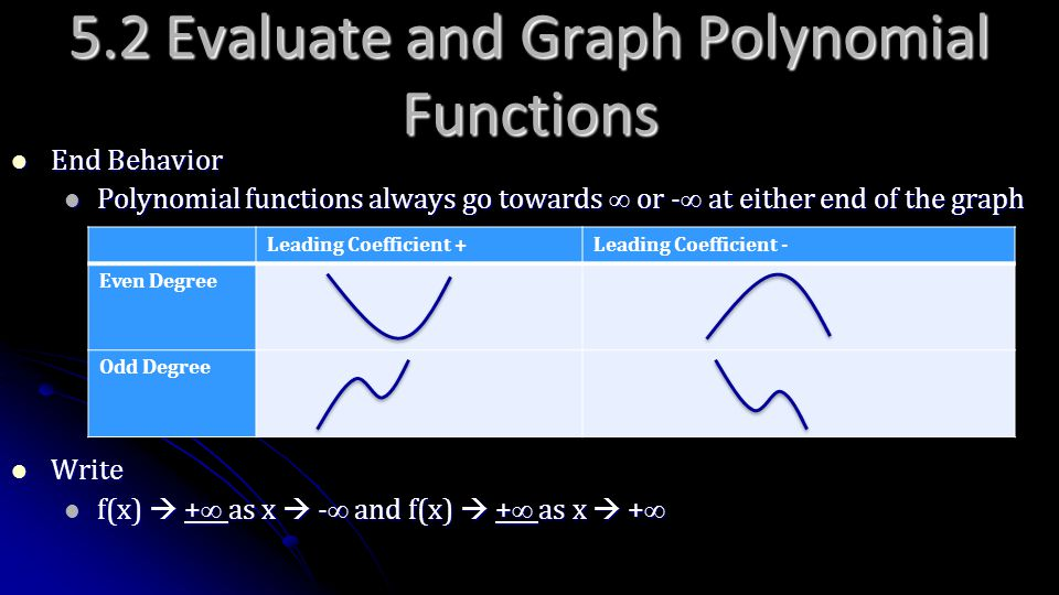 5.2 Evaluate and Graph Polynomial Functions End Behavior End Behavior Polynomial functions always go towards  or -  at either end of the graph Polyn