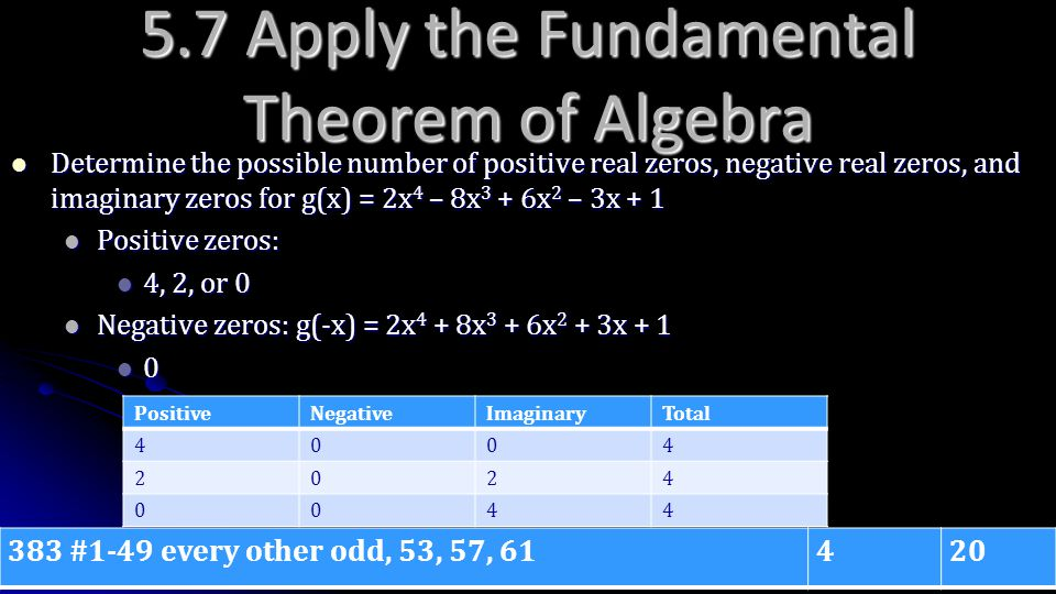 5.7 Apply the Fundamental Theorem of Algebra Determine the possible number of positive real zeros, negative real zeros, and imaginary zeros for g(x) =