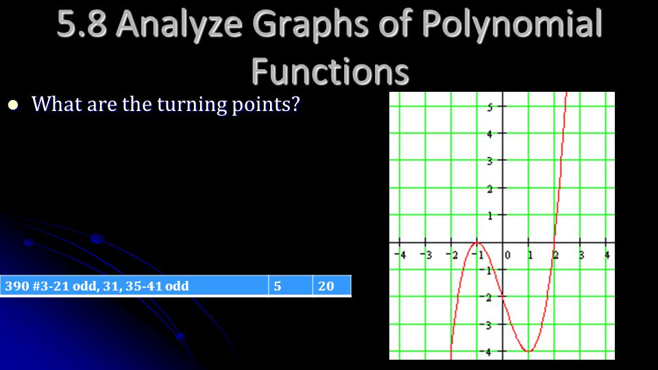 5.8 Analyze Graphs of Polynomial Functions What are the turning points? What are the turning points? 390 #3-21 odd, 31, 35-41 odd520