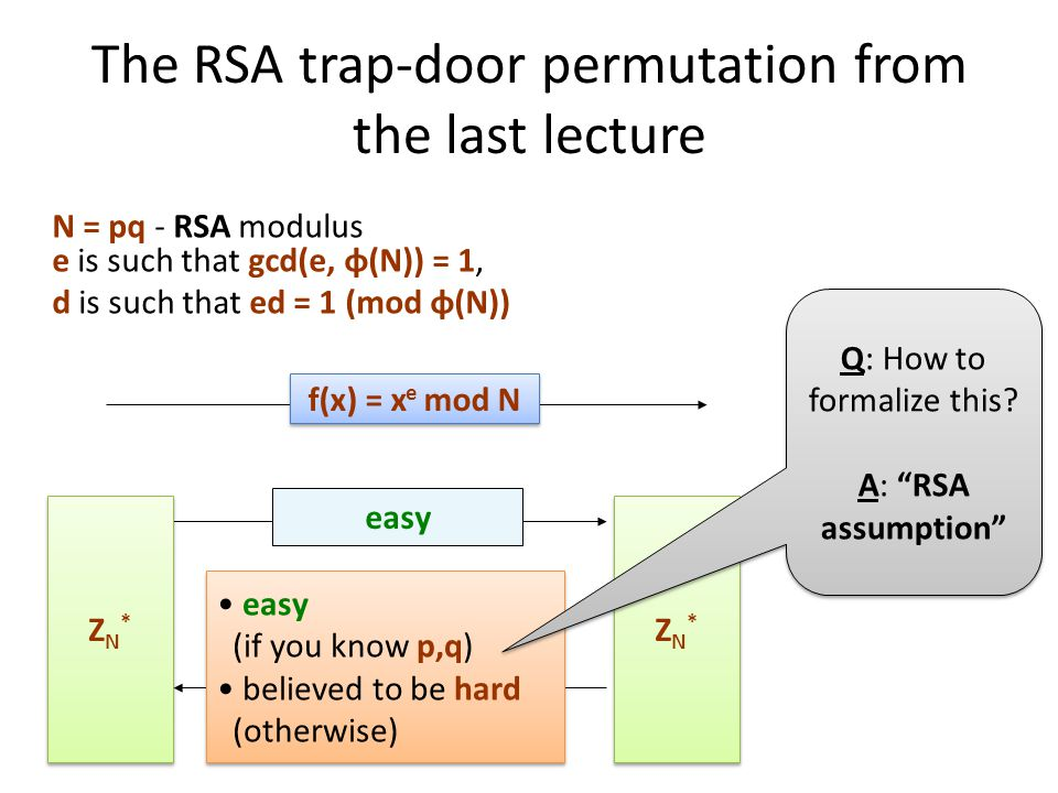 The RSA trap-door permutation from the last lecture ZN*ZN* ZN*ZN* ZN*ZN* ZN*ZN* easy easy (if you know p,q) believed to be hard (otherwise) easy (if you know p,q) believed to be hard (otherwise) f(x) = x e mod N N = pq - RSA modulus e is such that gcd(e, φ(N)) = 1, d is such that ed = 1 (mod φ(N)) Q: How to formalize this.
