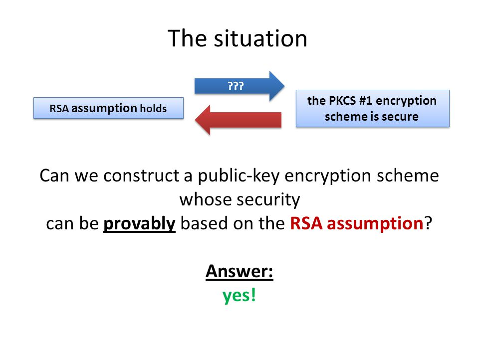 The situation Can we construct a public-key encryption scheme whose security can be provably based on the RSA assumption.