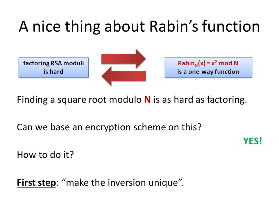 A nice thing about Rabin's function Finding a square root modulo N is as hard as factoring.