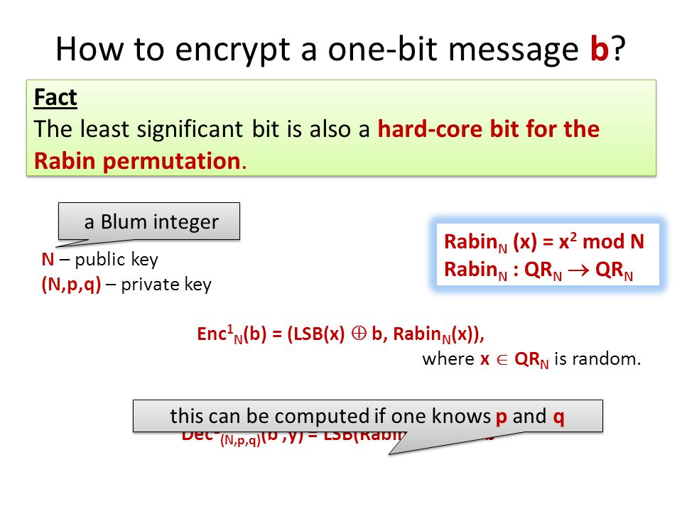 How to encrypt a one-bit message b.