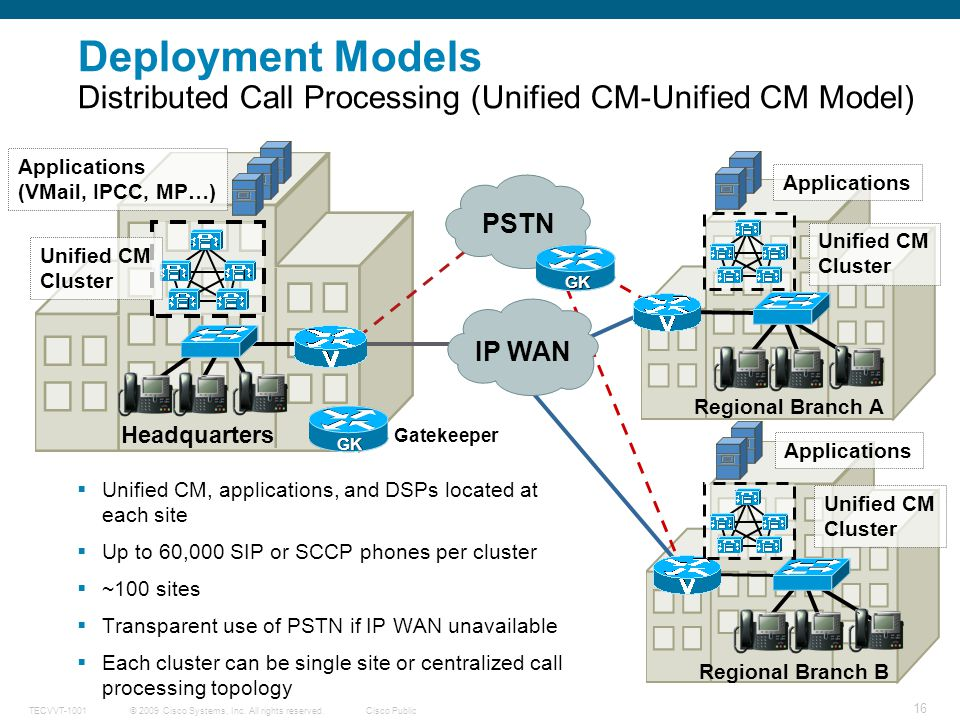 © 2009 Cisco Systems, Inc.All rights reserved.