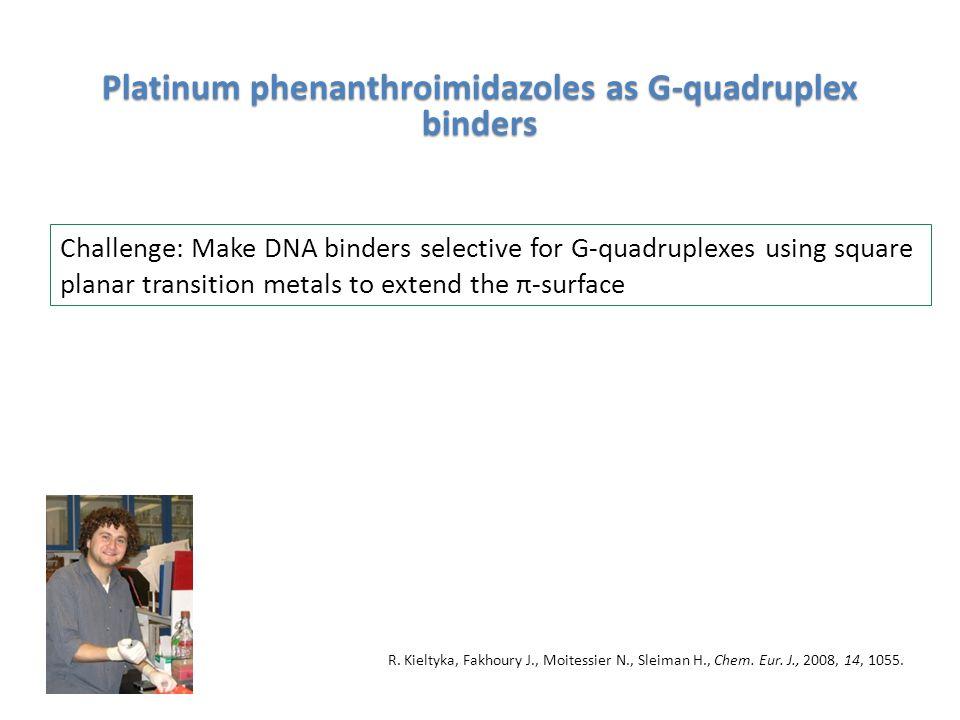 Platinum phenanthroimidazoles as G-quadruplex binders R.