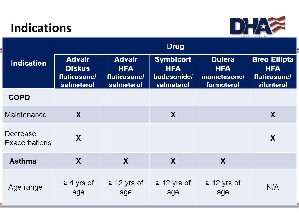 Indications Indication Drug Advair Diskus fluticasone/ salmeterol Advair HFA fluticasone/ salmeterol Symbicort HFA budesonide/ salmeterol Dulera HFA mometasone/ formoterol Breo Ellipta HFA fluticasone/ vilanterol COPD MaintenanceXXX Decrease Exacerbations XX AsthmaXXXX Age range ≥ 4 yrs of age ≥ 12 yrs of age N/A