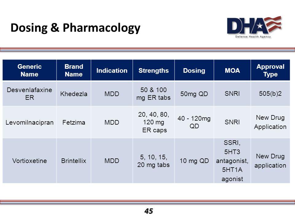 Dosing & Pharmacology Generic Name Brand Name IndicationStrengthsDosingMOA Approval Type Desvenlafaxine ER KhedezlaMDD 50 & 100 mg ER tabs 50mg QD SNRI505(b)2 LevomilnacipranFetzimaMDD 20, 40, 80, 120 mg ER caps 40 - 120mg QD SNRI New Drug Application VortioxetineBrintellixMDD 5, 10, 15, 20 mg tabs 10 mg QD SSRI, 5HT3 antagonist, 5HT1A agonist New Drug application 45