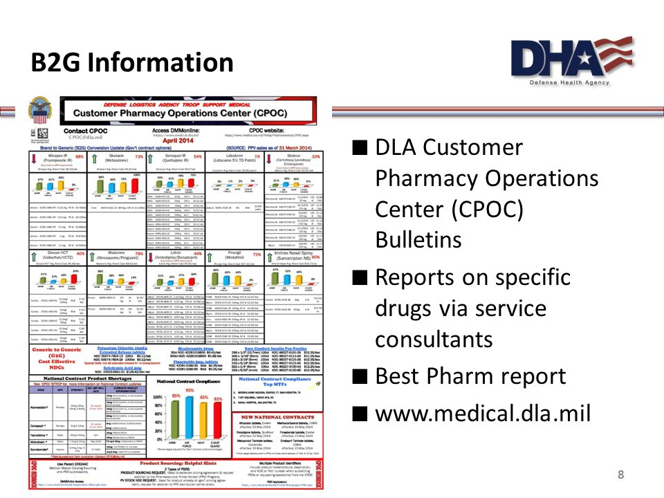 B2G Information Medically Ready Force…Ready Medical Force 8 ∎ DLA Customer Pharmacy Operations Center (CPOC) Bulletins ∎ Reports on specific drugs via service consultants ∎ Best Pharm report ∎ www.medical.dla.mil