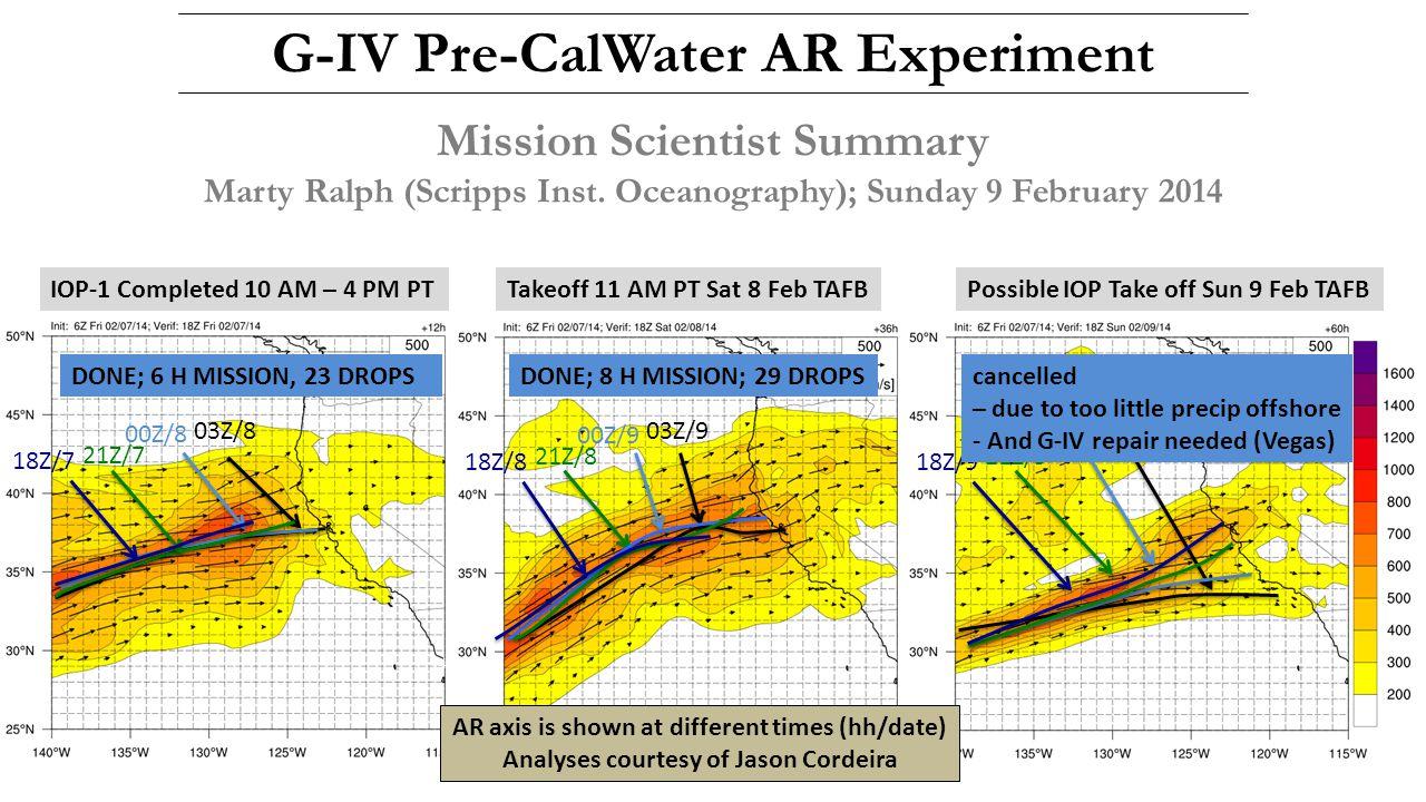 03Z/8 00Z/8 21Z/7 18Z/7 1000 km 1.25 h 1000 km 1.25 h 1400 km / 1.75 h G-IV Pre-CalWater AR Experiment Mission Scientist Summary Marty Ralph (Scripps
