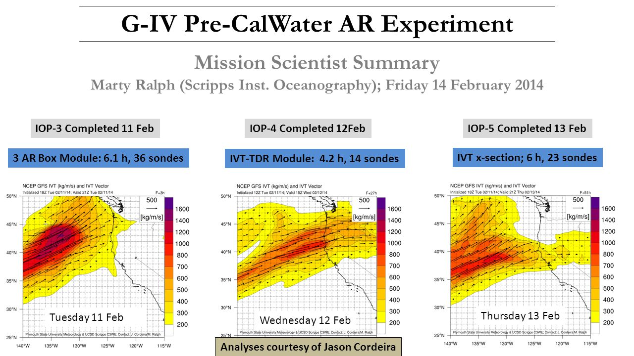 1000 km 1.25 h 1000 km 1.25 h 1400 km / 1.75 h G-IV Pre-CalWater AR Experiment Mission Scientist Summary Marty Ralph (Scripps Inst. Oceanography); Fri