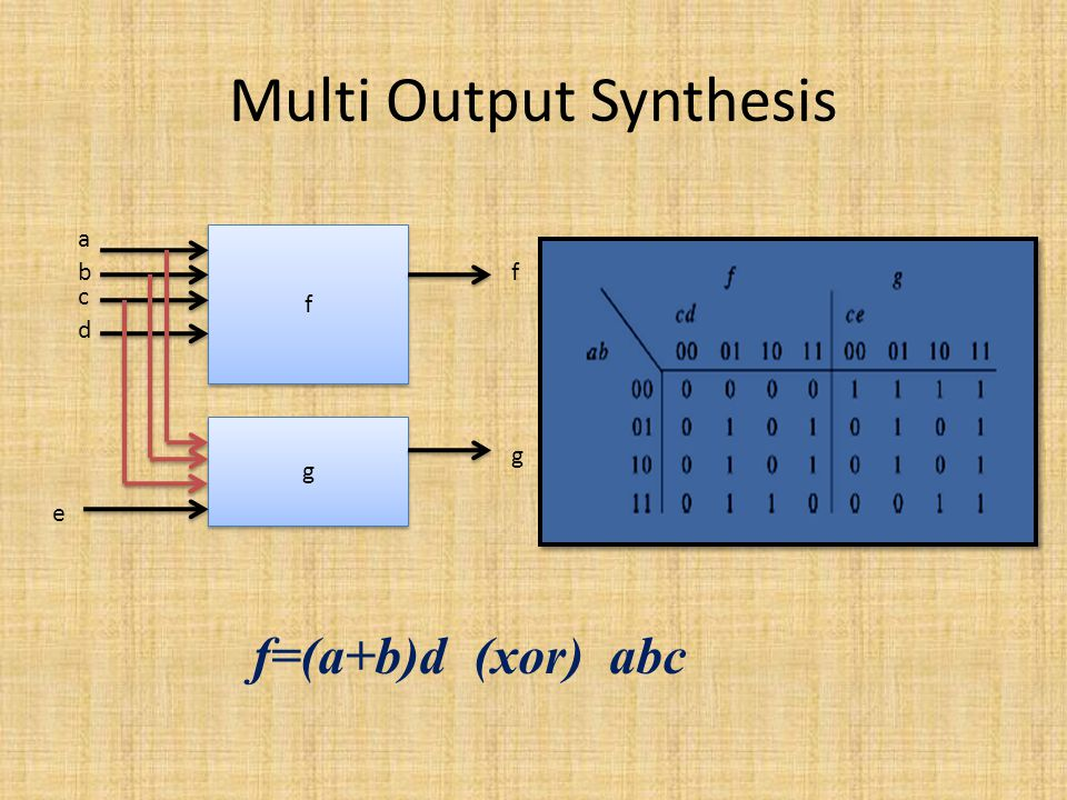 Multi Output Synthesis f f g g a b c d e f g f=(a+b)d (xor) abc