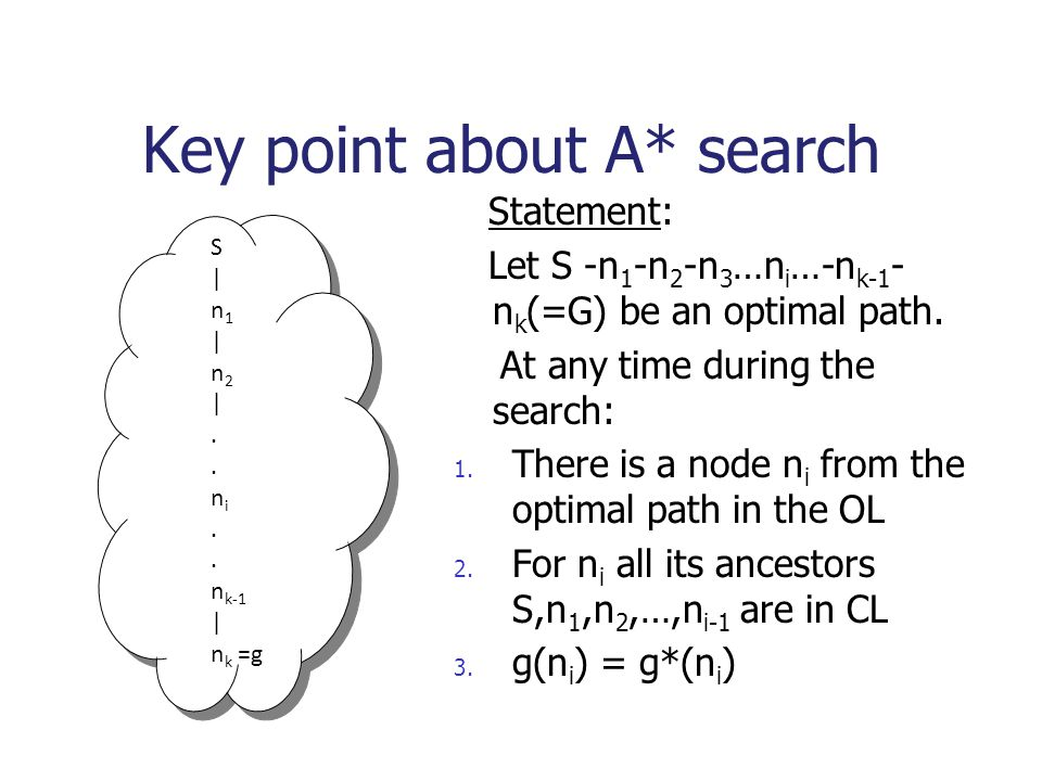 Key point about A* search S Statement: Let S -n 1 -n 2 -n 3 …n i …-n k-1 - n k (=G) be an optimal path. At any time during the search: 1. There is a n