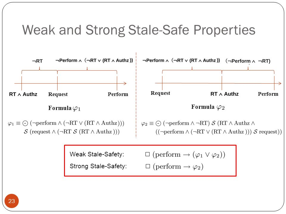 Weak and Strong Stale-Safe Properties RequestPerform Request Perform Weak Stale-Safety: Strong Stale-Safety: 23 Formula