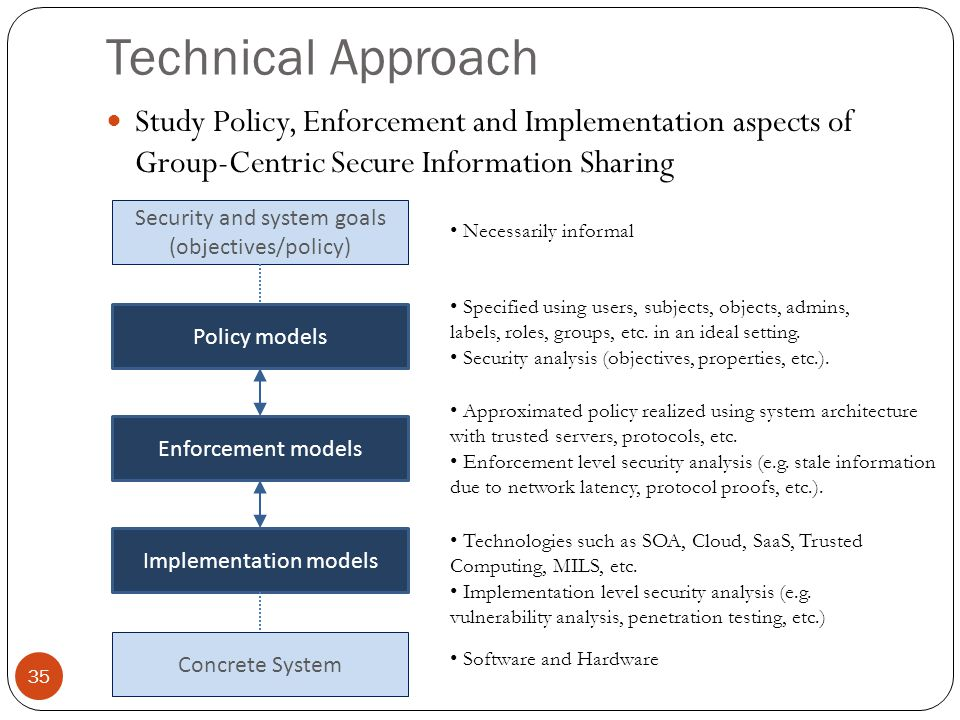 Technical Approach Study Policy, Enforcement and Implementation aspects of Group-Centric Secure Information Sharing 35 Security and system goals (objectives/policy) Policy models Enforcement models Implementation models Necessarily informal Specified using users, subjects, objects, admins, labels, roles, groups, etc.