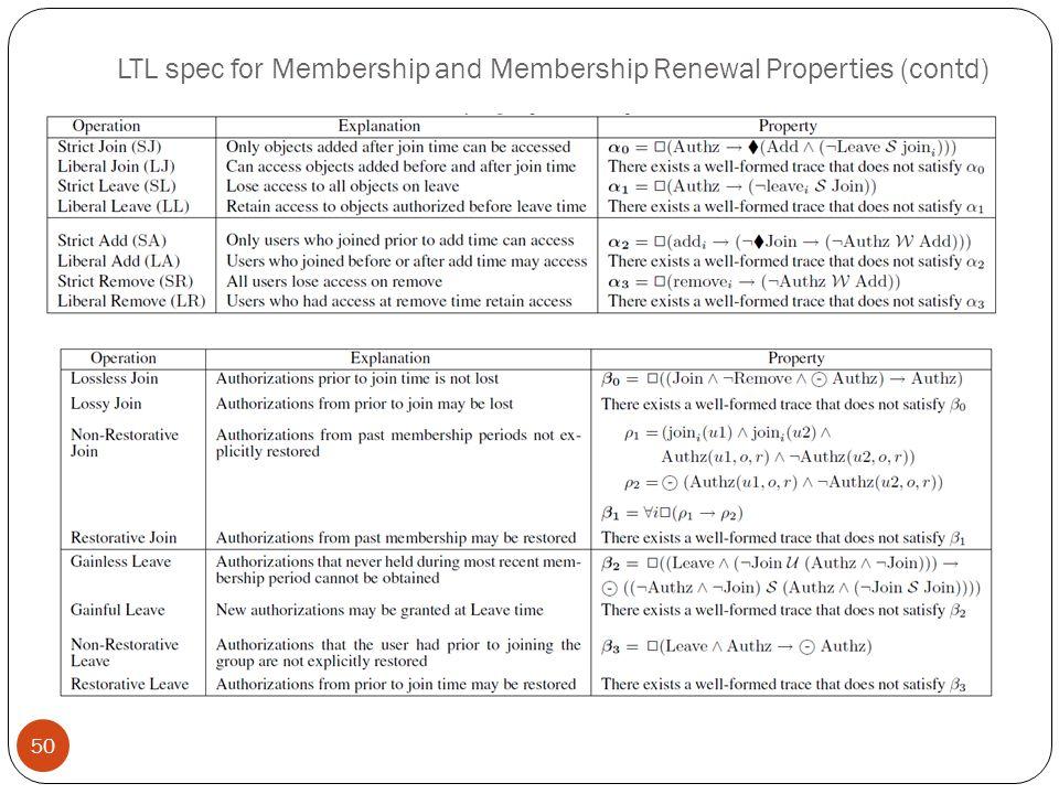 50 LTL spec for Membership and Membership Renewal Properties (contd)