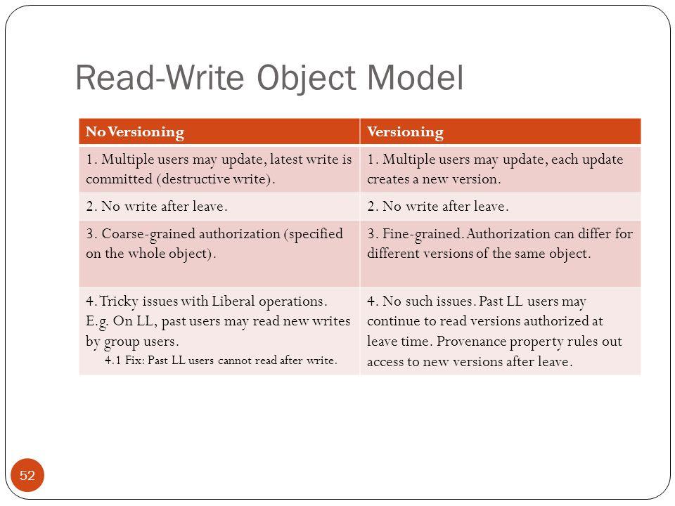 Read-Write Object Model 52 No VersioningVersioning 1.