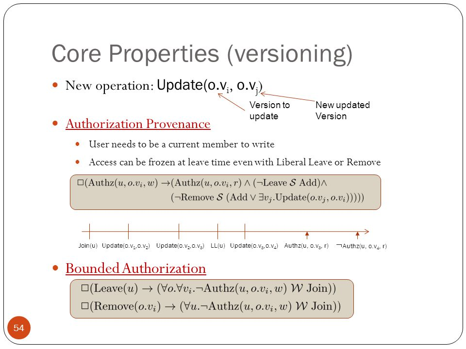 Core Properties (versioning) New operation: Update(o.v i, o.v j ) 54 Authorization Provenance User needs to be a current member to write Access can be frozen at leave time even with Liberal Leave or Remove Update(o.v 2,o.v 3 )Update(o.v 1,o.v 2 )Update(o.v 3,o.v 4 )LL(u)Authz(u, o.v 3, r)Join(u) Authz(u, o.v 4, r) Version to update New updated Version Bounded Authorization