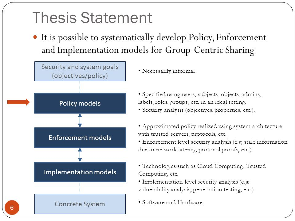 Thesis Statement It is possible to systematically develop Policy, Enforcement and Implementation models for Group-Centric Sharing 6 Security and system goals (objectives/policy) Policy models Enforcement models Implementation models Necessarily informal Specified using users, subjects, objects, admins, labels, roles, groups, etc.