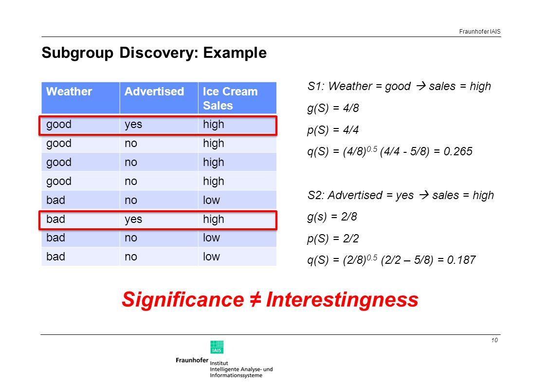 10 Fraunhofer IAIS Subgroup Discovery: Example WeatherAdvertisedIce Cream Sales goodyeshigh goodnohigh goodnohigh goodnohigh badnolow badyeshigh badnolow badnolow S1: Weather = good  sales = high g(S) = 4/8 p(S) = 4/4 q(S) = (4/8) 0.5 (4/4 - 5/8) = 0.265 S2: Advertised = yes  sales = high g(s) = 2/8 p(S) = 2/2 q(S) = (2/8) 0.5 (2/2 – 5/8) = 0.187 Significance ≠ Interestingness