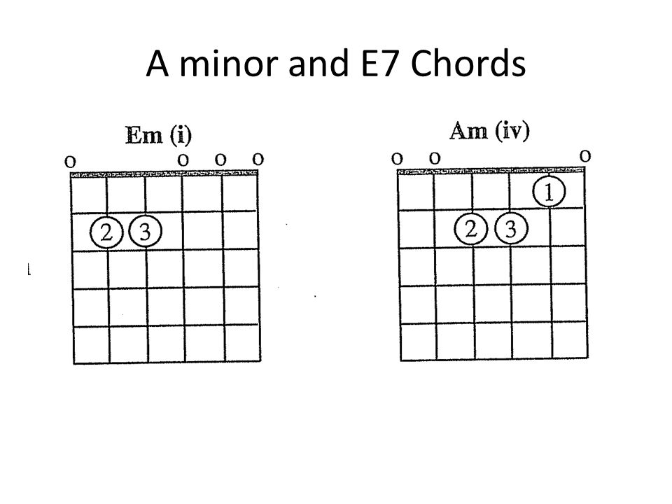 A minor and E7 Chords