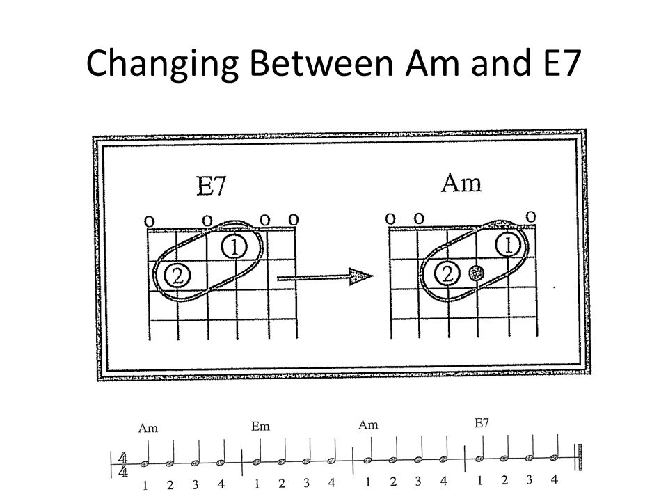 Changing Between Am and E7