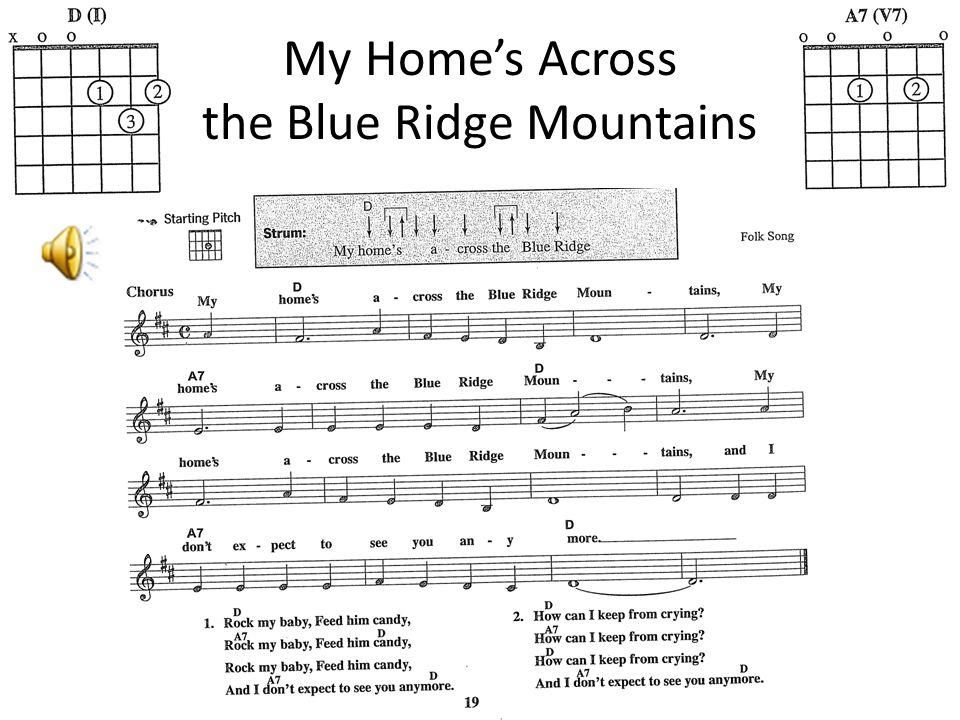 My Home's Across the Blue Ridge Mountains