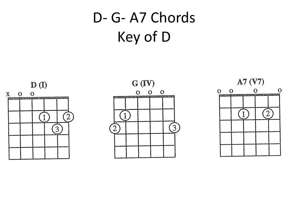 D- G- A7 Chords Key of D