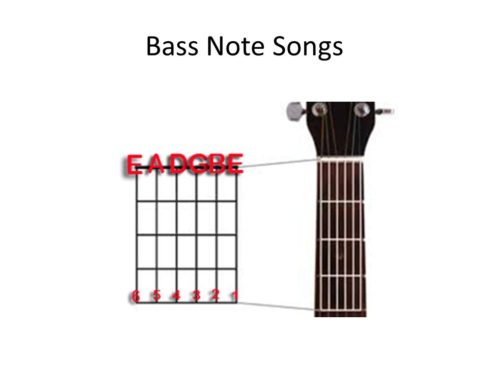 Bass Note Songs