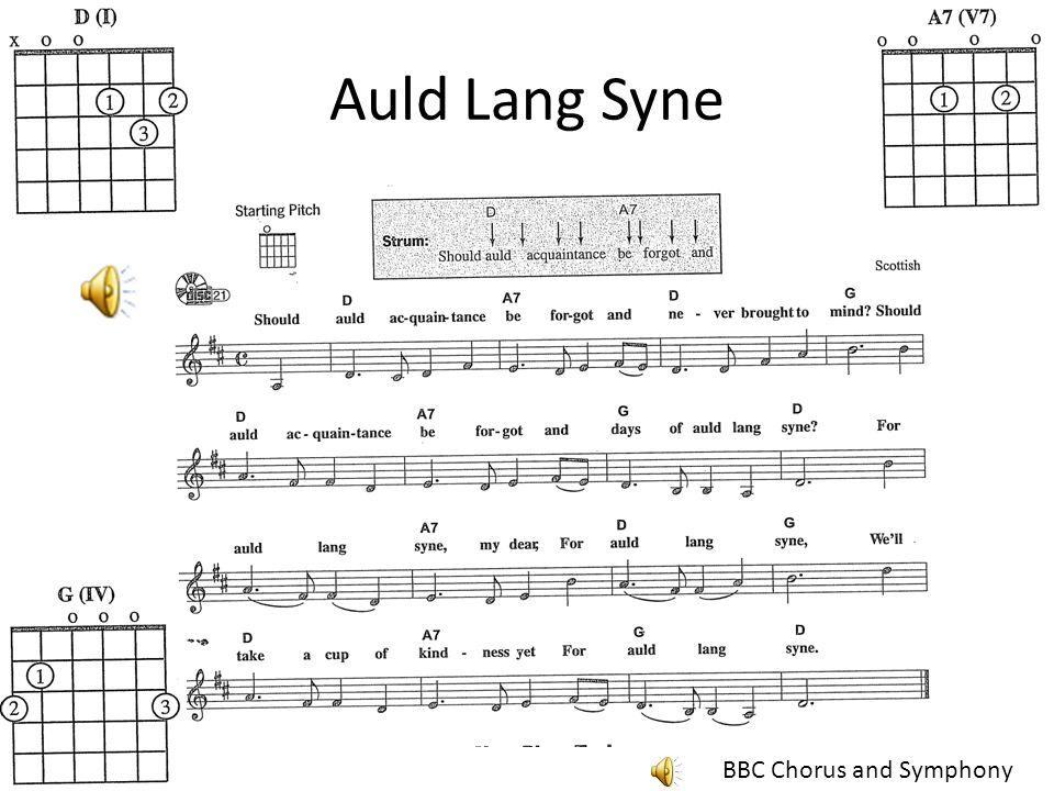 Auld Lang Syne BBC Chorus and Symphony