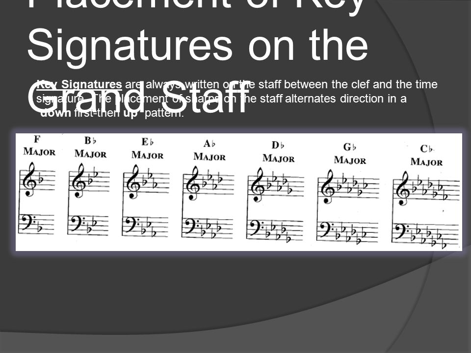 Key Signatures with Flats  Key Signatures with flats always have the same order in which they appear.