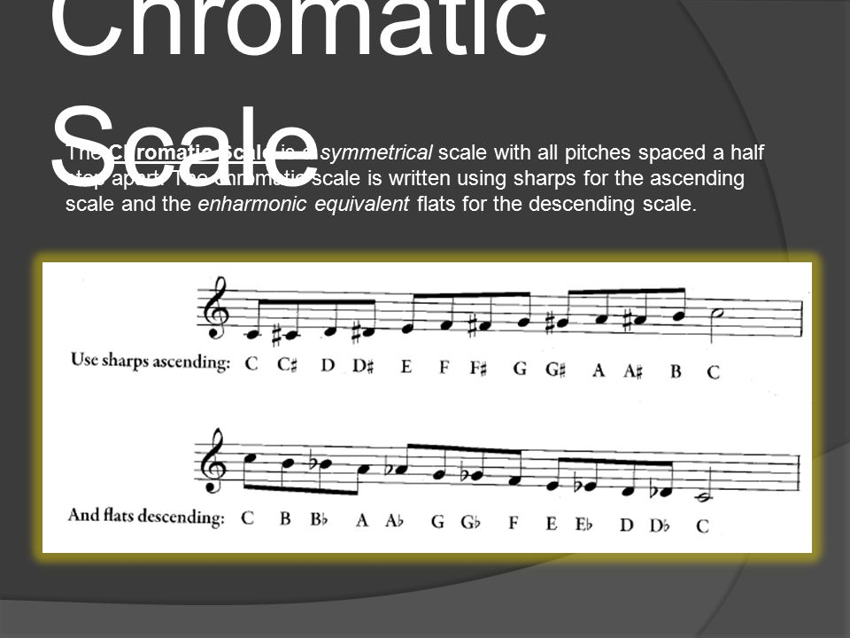 How do you Identify the Key from the Key Signature.