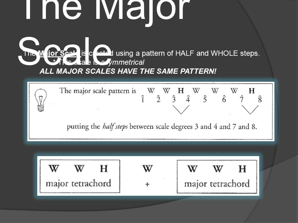 Chromatic Scale The Chromatic Scale is a symmetrical scale with all pitches spaced a half step apart.