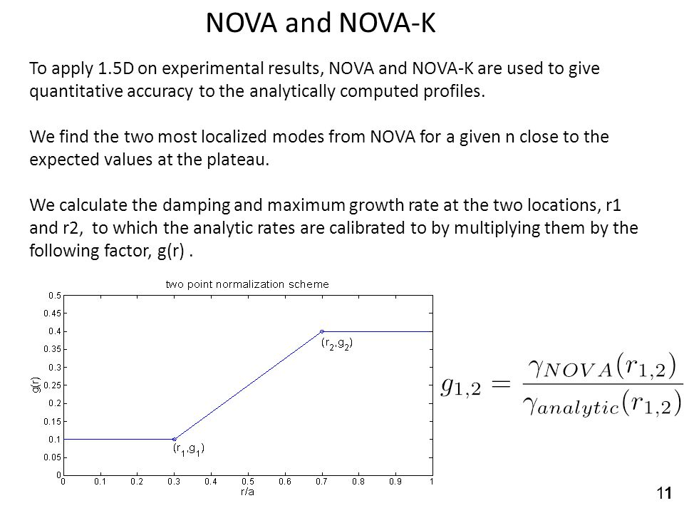 NOVA and NOVA-K To apply 1.5D on experimental results, NOVA and NOVA-K are used to give quantitative accuracy to the analytically computed profiles.