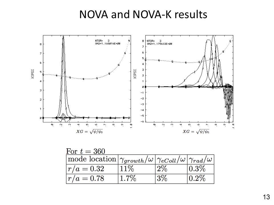 NOVA and NOVA-K results 13
