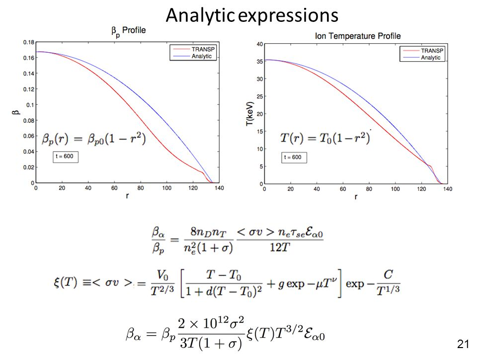 Analytic expressions 21