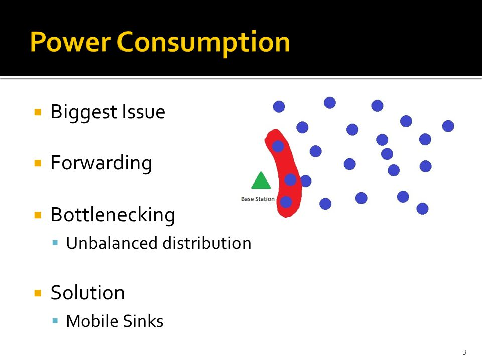  Biggest Issue  Forwarding  Bottlenecking  Unbalanced distribution  Solution  Mobile Sinks 3