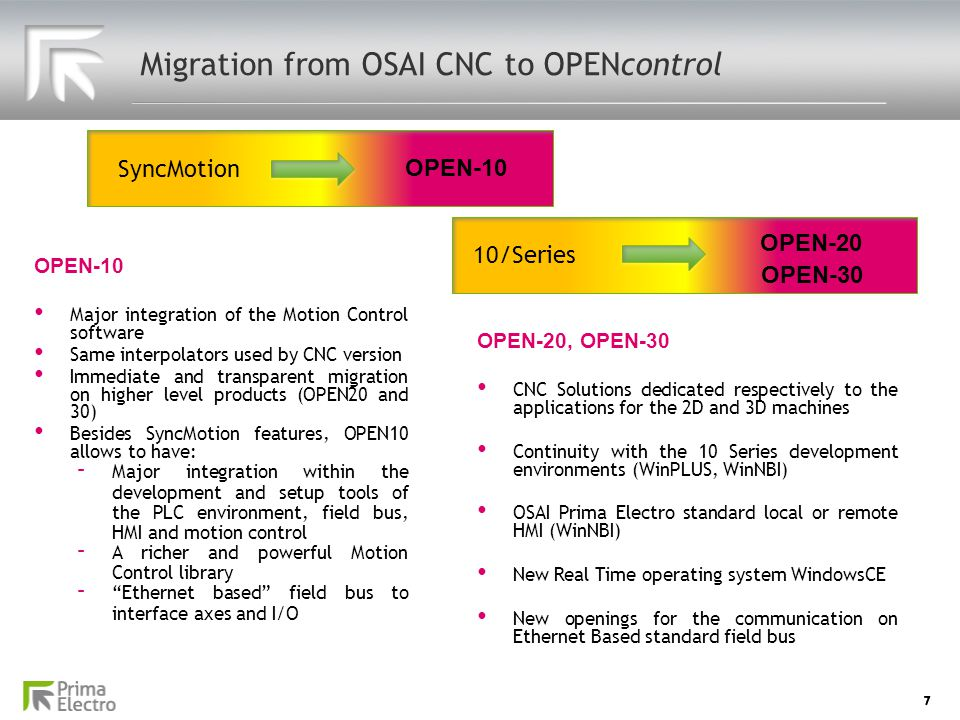 7 Migration from OSAI CNC to OPENcontrol OPEN-10 Major integration of the Motion Control software Major integration of the Motion Control software Sam