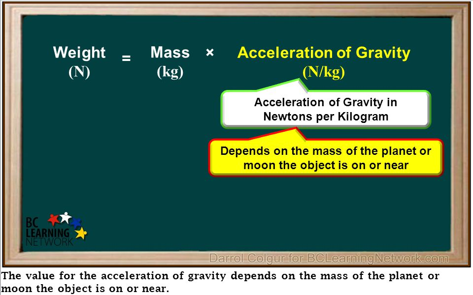 The value for the acceleration of gravity depends on the mass of the planet or moon the object is on or near.