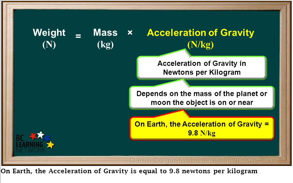 On Earth, the Acceleration of Gravity is equal to 9.8 newtons per kilogram Weight (N) = Mass (kg) × Acceleration of Gravity (N/kg) Acceleration of Gravity in Newtons per Kilogram Depends on the mass of the planet or moon the object is on or near On Earth, the Acceleration of Gravity = 9.8 N/kg