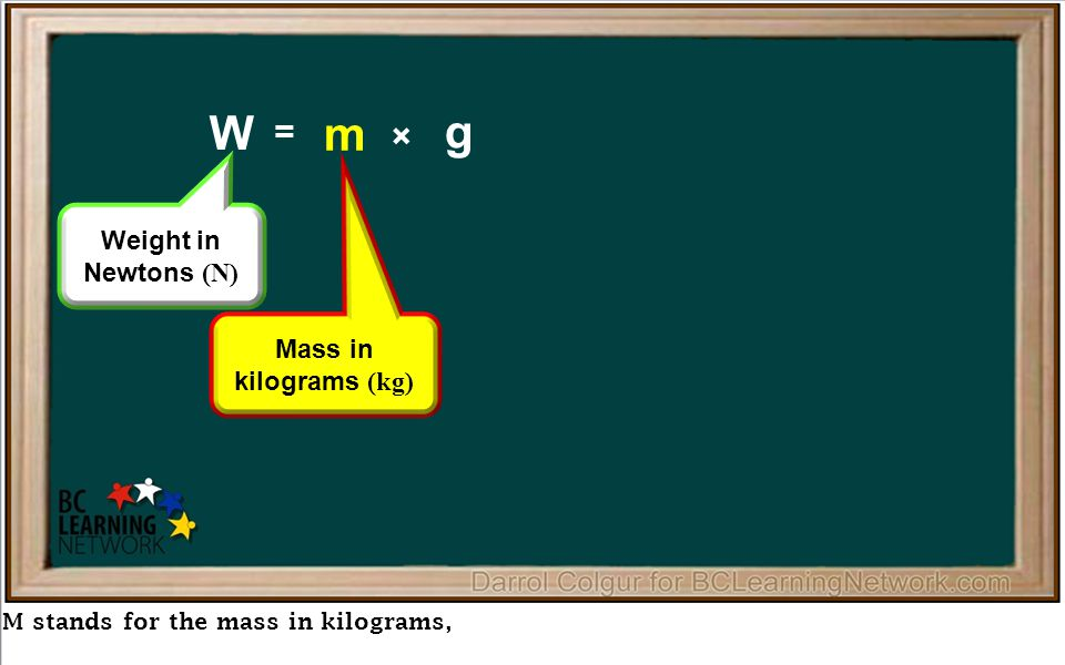 M stands for the mass in kilograms, = × W m g Weight in Newtons (N) Mass in kilograms (kg)