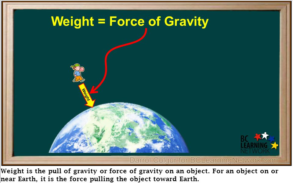 Weight is the pull of gravity or force of gravity on an object.