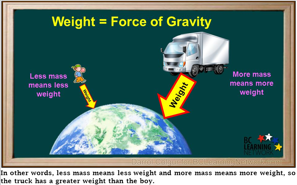 Where W stands for the weight in newtons, = × W m g Weight in Newtons (N)