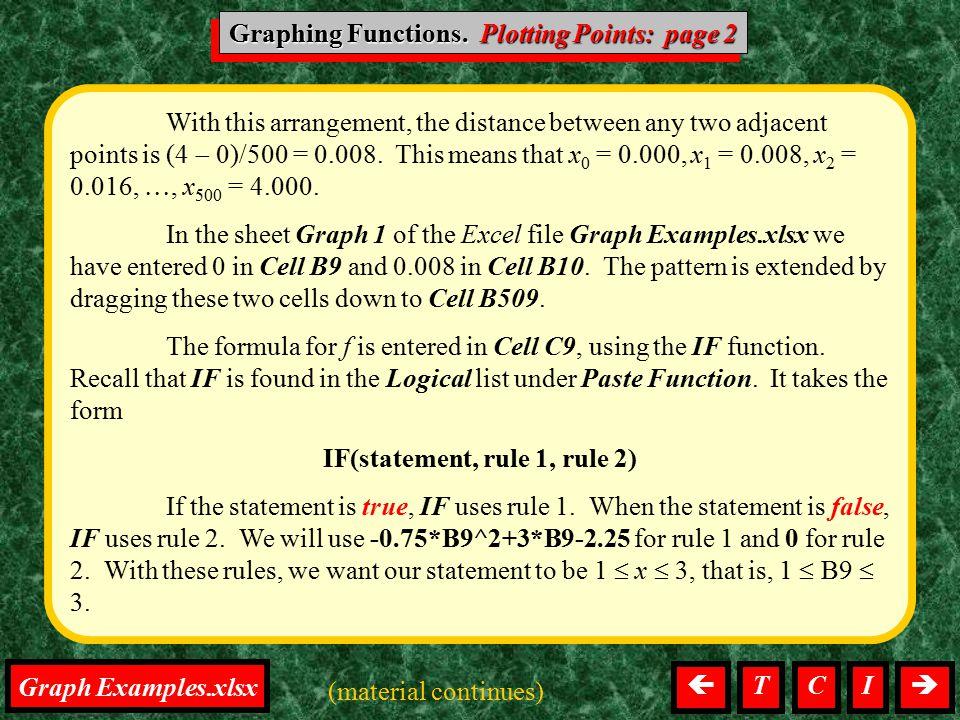 (i) Use Graphing.xlsm to plot f(x) = x 2  e  x over the interval [0, 6.5].