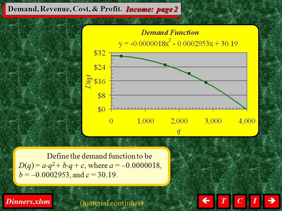 D, R, C, & P, Income Demand, Revenue, Cost, & Profit. Income: page 2 (material continues) Define the demand function to be D(q) = a  q 2 + b  q + c,