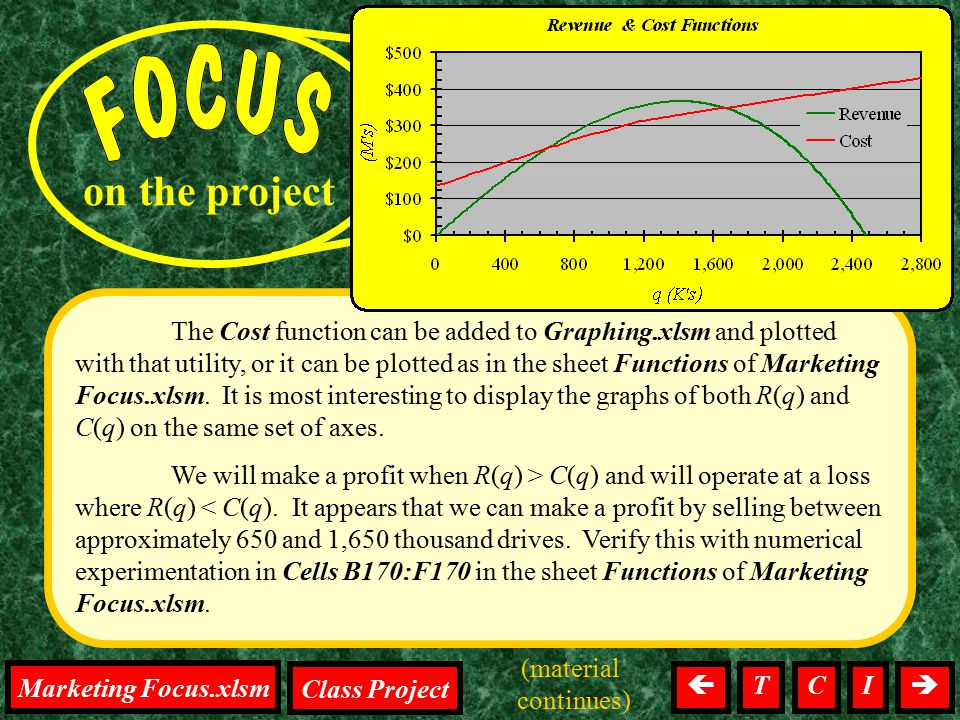 D, R, C, & P, Focus on the project Calculus, Mathematics, Tests, Homework, Computers Marketing Computer Drives The Cost function can be added to Graph