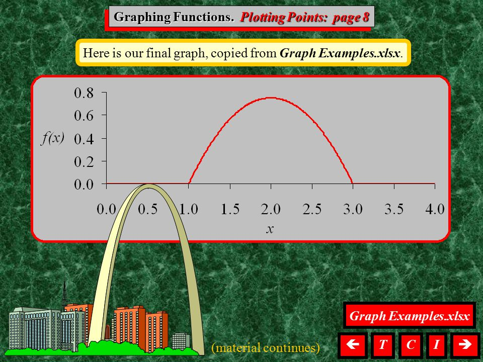 Graphing, Points Here is our final graph, copied from Graph Examples.xlsx. (material continues) Graphing Functions. Plotting Points: page 8  IT Grap