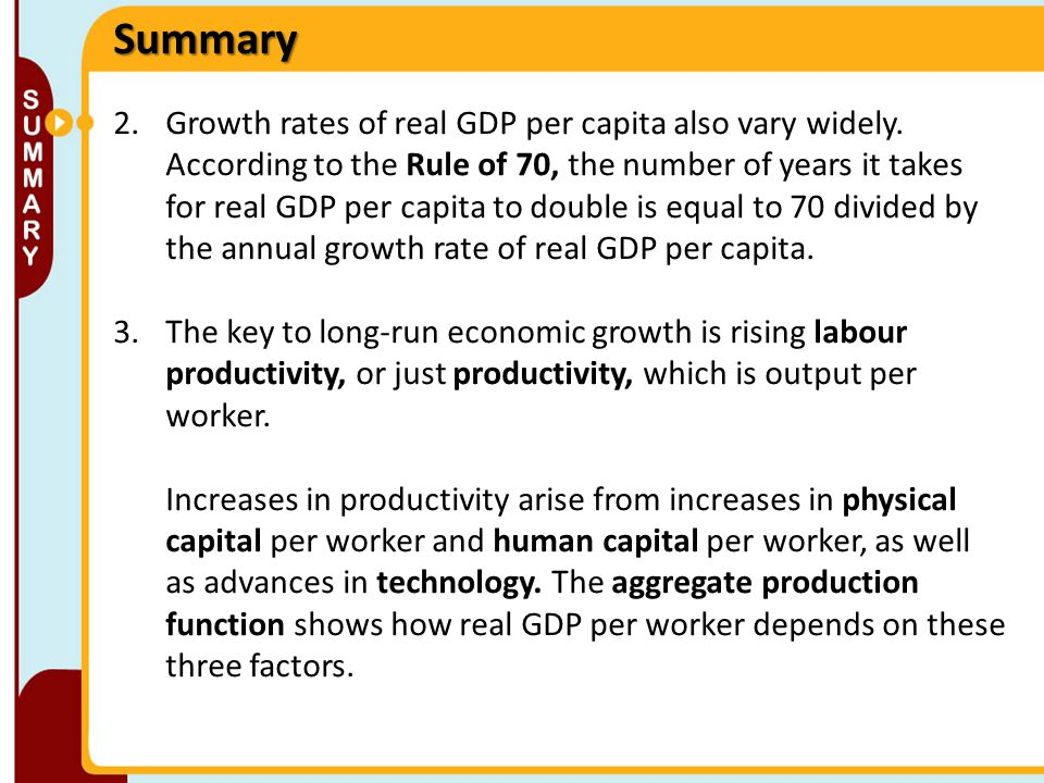 2.Growth rates of real GDP per capita also vary widely. According to the Rule of 70, the number of years it takes for real GDP per capita to double is