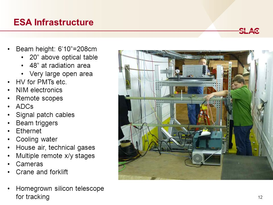 ESA Infrastructure Beam height: 6'10 =208cm 20 above optical table 48 at radiation area Very large open area HV for PMTs etc.