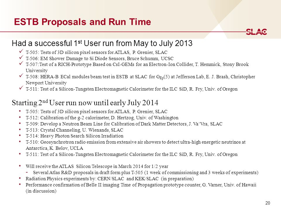20 ESTB Proposals and Run Time Had a successful 1 st User run from May to July 2013 T-505: Tests of 3D silicon pixel sensors for ATLAS, P.